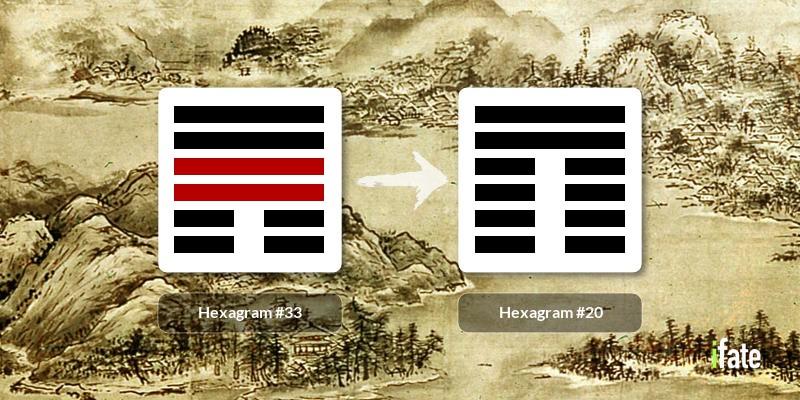 I Ching Hexagram 33 Changing to Hexagram 20